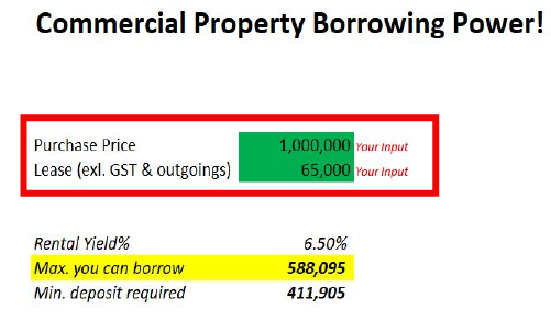 Commercial property borrowing calculator
